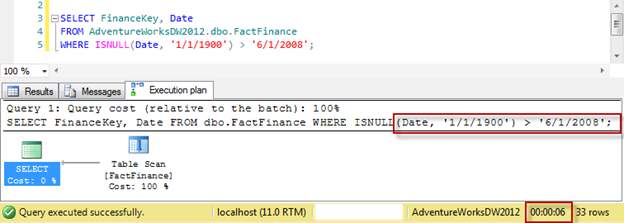 SQL Freelancer SQL Server Parameterization