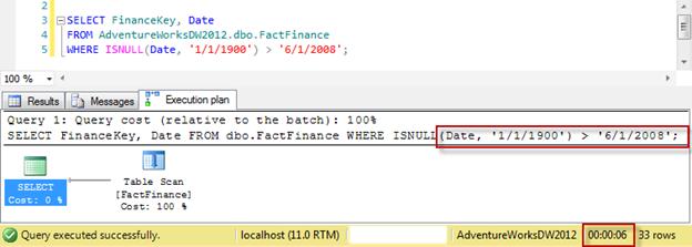 SQL Freelancer SQL Server Parameterization