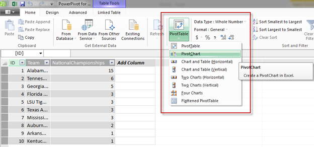 SQL Freelancer SQL Server Excel PowerPivot