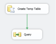 SQL Freelancer SQL Server SSIS Temp Tables
