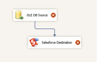 SQL Server SSIS SalesForce