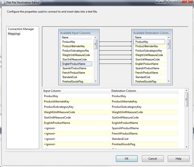 Using a DateTime Expression in a SSIS Destination | SQL